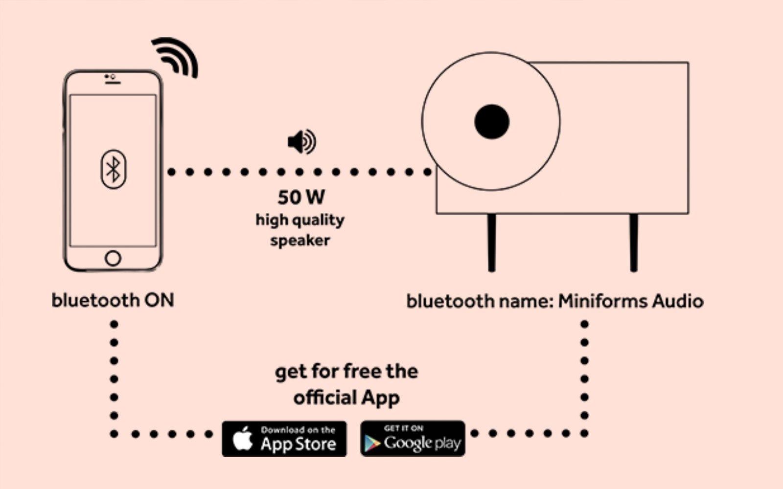 caruso-music-diagram-miniforms
